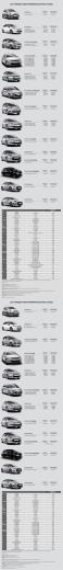 Fiyat Listesi - Mersa Otomotiv