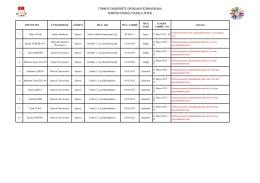 türkiye üniversite sporları federasyonu disiplin kurulu cezalı listesi