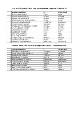 14-18 Yaş Türkiye Şampiyonası