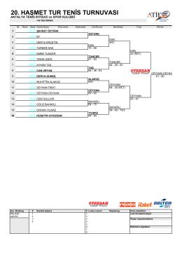 45+ - Antalya Tenis İhtisas ve Spor Kulübü