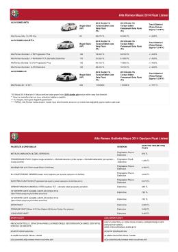 Alfa Romeo Mayıs 2014 Fiyat Listesi Alfa Romeo Guilietta