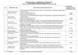 bilecik çevre ve şehircilik il müdürlüğü kamu hizmet standartları