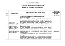 T.C. MALATYA VALİLİĞİ Ġl Planlama ve Koordinasyon Müdürlüğü