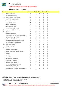 Genç Erkekler Takım Sıralaması - [ PDF Dosyası ]