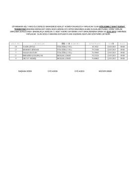 2015 sözleşmeli sıhhi tesisat teknisyenliği mülakat listesi