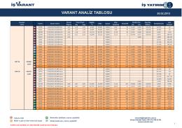 İş Varant Raporu26.02.2015 - Ekinciler Yatırım Menkul Değerler A.Ş