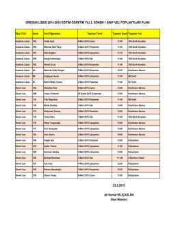 GİRESUN LİSESİ 2014-2015 EĞİTİM ÖĞRETİM YILI 2. DÖNEM 1