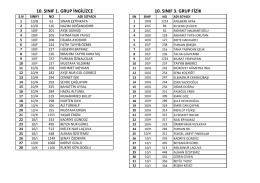 10. Sınıf kursa katılacakların grup listesi