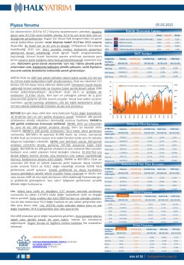 Halk Yatırım Günlük Bülteni 05.03.2015