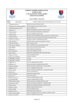 1. olağan üstü genel kurul geçici üye listesi