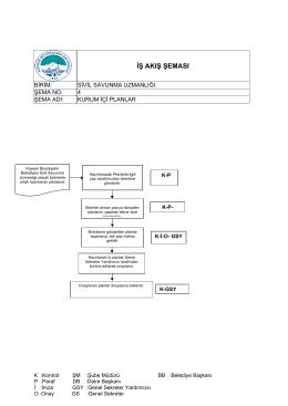 kurum içi planlar iş akış formu - Kayseri Büyükşehir Belediyesi
