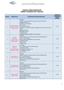 Karasu Liman Başkanlığı Hizmet Standartları Tablosu