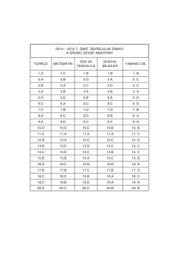 2014 – 2015 7. sınıf bursluluk sınavı a grubu