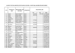 EV İŞ CEP 1 Adalet Kadir DURGUT Erkek 2345967 2337287