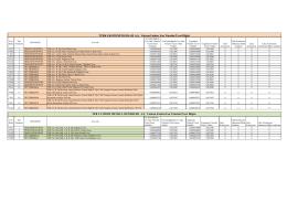 TÜRK EKONOMİ BANKASI A.Ş. Yatırım Fonları Fon Yönetim