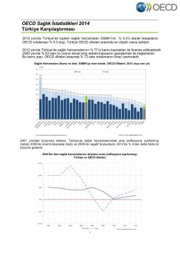 OECD Sağlık İstatistikleri 2014