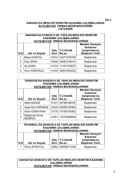 Mesleki deneyim kazanma çalışmalarına 01/04/2014 da