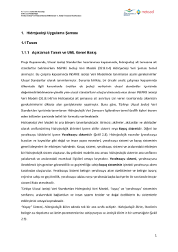 Hidrojeoloji Uygulama Şeması - Çevre ve Şehircilik Bakanlığı