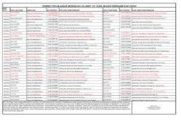 erdemli toplum sağlığı merkezi 2014 yılı mart ayı ölüm belgesi
