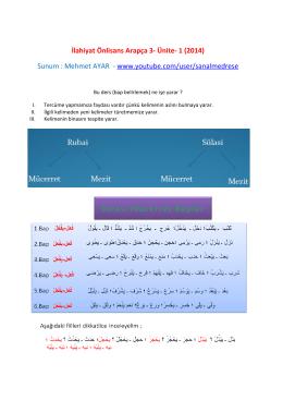 İlahiyat Önlisans Arapça 3- Ünite- 1 (2014) Sunum