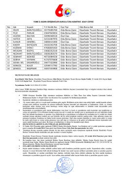 No: Adı Soyadı TC Kimlik No - Diyarbakır Ticaret Borsası