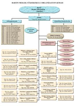 Organizasyon Şeması - Meslek Yüksekokulu