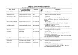 Van Sağlık Hizmetleri MYO Yatay Geçiş Sonuçları