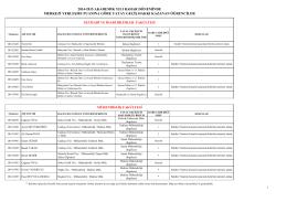 2014-2015 akademik yılı bahar döneminde merkezi yerleşme