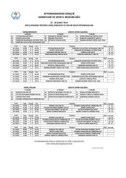 Hentbol Grup 2014 2015 - Afyonkarahisar Gençlik Hizmetleri ve