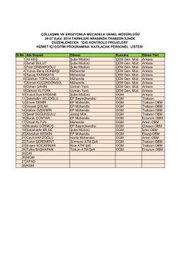 Katılımcı Listesi - Çölleşme ve Erozyonla Mücadele Genel Müdürlüğü