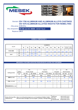 EN AB-46600 AlSi9Cu
