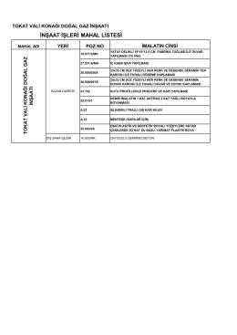 vali konağı doğal gaz mahal listesi