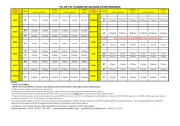 Tahribatsız Muayene Laboratuvarı 2014 yıllık eğitim planı
