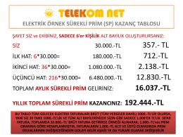 telekom net elektrik örnek sürekli prim (sp) kazanç tablosu