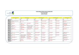 18 Nisan 2014 Dönemi Eğitim Programı / Modül