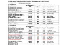 İktisadi Bölümler Sınav Programı