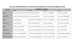2014-2015 Yılı Öğrenci Danışman Listesi