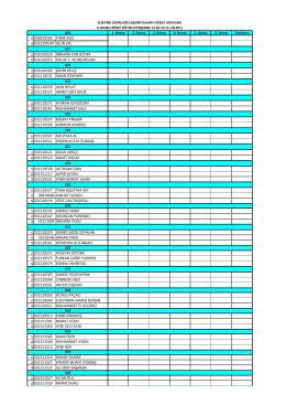 ELEKTRİK DEVRELERİ LAB I gruplar-A-GECE 2014