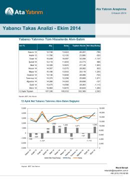 Yabancı Takas Analizi - Ekim 2014