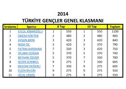 okumak için tıklayın - Türkiye Bilardo Federasyonu