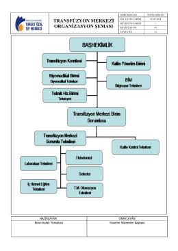 TOTM-OSM-015 Transfüzyon Merkezi Organizasyon Şeması