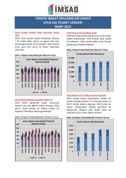 türkiye inşaat malzemeleri sanayi aylık dış ticaret verileri