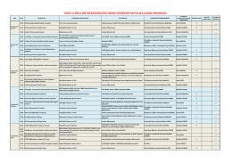 tokat il milli eğitim müdürlüğü hizmet birimleri haftalık çalışma programı