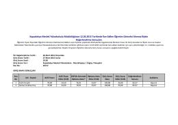12 Mart 2015 Tarihinde İlan Edilen Diyaliz programı Öğretim