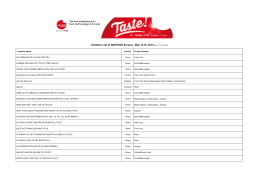Exhibitor List of ANUFOOD Eurasia , May 14