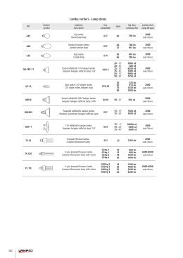 Lamba verileri - Lamp datas