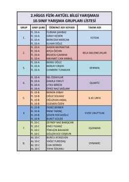 2.higgs fizik-aktüel bilgi yarışması 10.sınıf yarışma grupları listesi