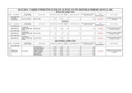 02/12/2014 tarihli öğretim elemanı alım ilanı ön değerlendirme