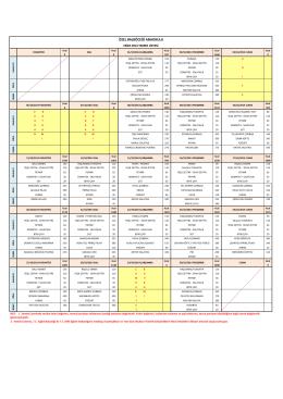 Ekim 2014 Yemek Listesi