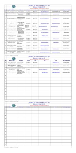 FR-071 İhracatçı Listesi kopya - Giresun Ticaret ve Sanayi Odası